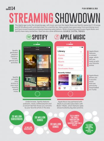 design-infographic-1st