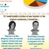 1A Infographics 2nd Canton Galva Emily Ballantyne Pdf