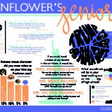 3A Infographics 2nd Buhler Alyssa Carson Pdf