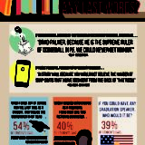 3A Infographics 3rd Bonner Springs Foster Hoch Pdf