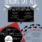 3A Infographics Honorable Mention Andover Central Sarah Johnson Pdf