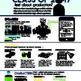 5A Infographics Honorable Mention Derby Chloe Brown Pdf