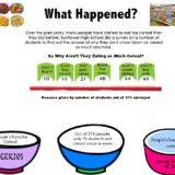Infographics 2nd 1A Madyson Guffy Troy Pdf