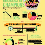 Infographics 3rd 5A Sarah Myers Mill Valley Pdf