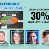 Infographics Honorable Mention 1A Lauren Wigger Troy Pdf