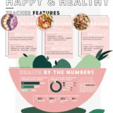 5A_6A Infographics 3rd Place Lila Tulp Of Shawnee Mission East High School
