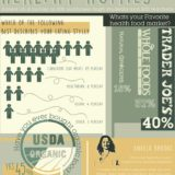 5A_6A Infographics Hon Men Brittani Park Of Hays High School